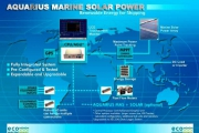 Marine Solar Power Solution Receives Acceptance